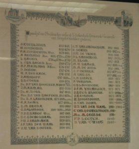 De predikanten in kalligrafisch schrift (kerkelijk bureau)